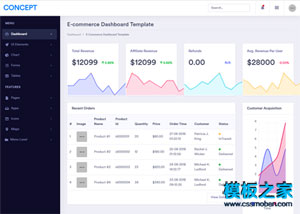 Concept  Bootstrap 4 Admin精品後(hou)台模板